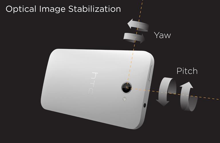 stabilization2