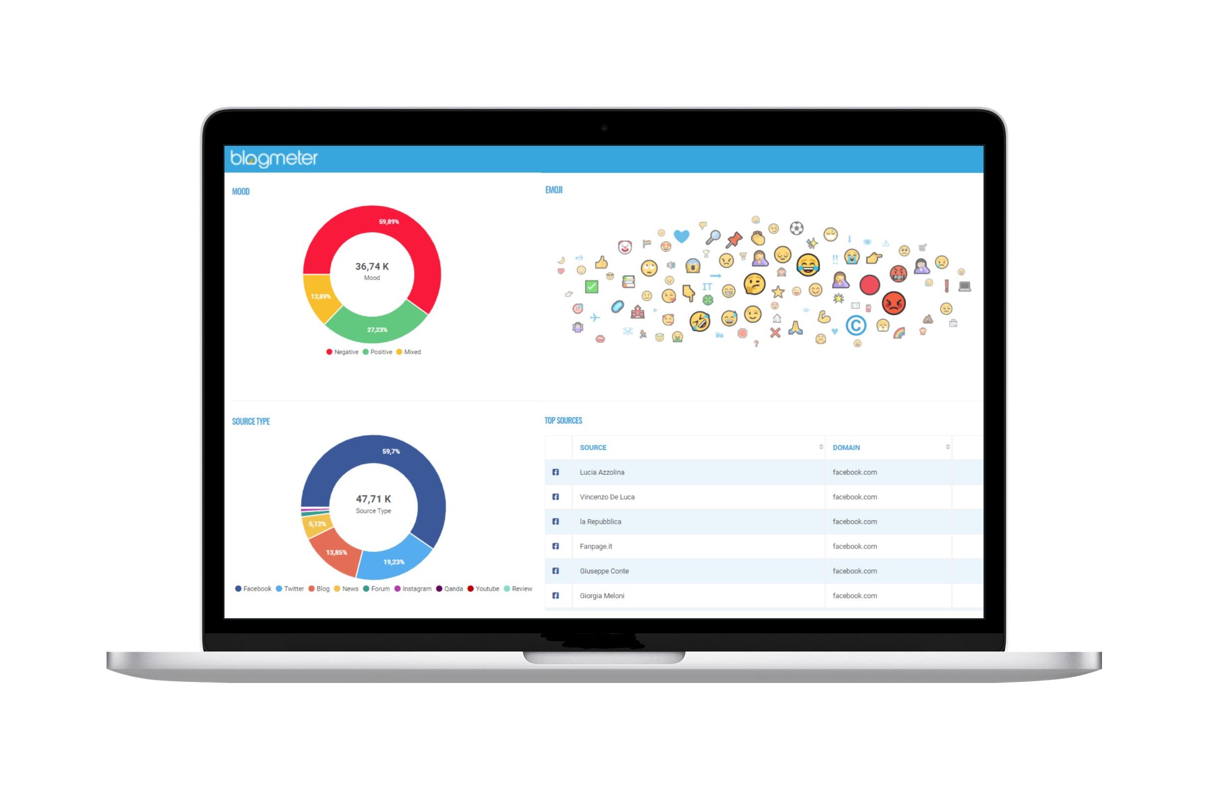 Una schermata di Blogmeter Live Insight